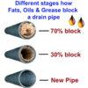 grease block drain pipe
